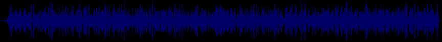 waveform of track #45033