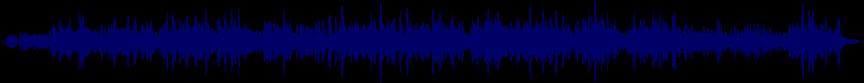 waveform of track #45045