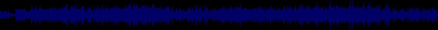 waveform of track #45047