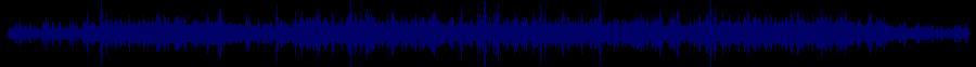 waveform of track #45048