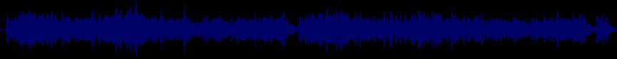 waveform of track #45055