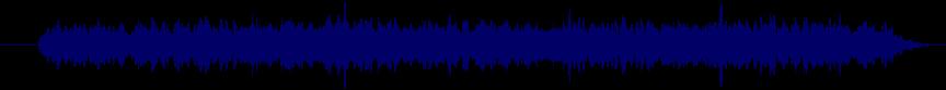 waveform of track #45083