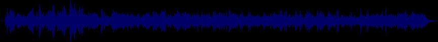 waveform of track #45099