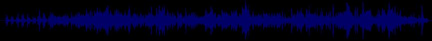 waveform of track #45128