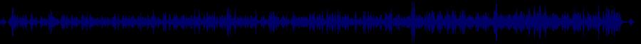 waveform of track #45129