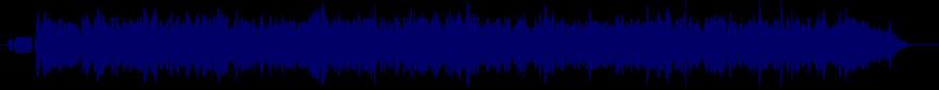 waveform of track #45132