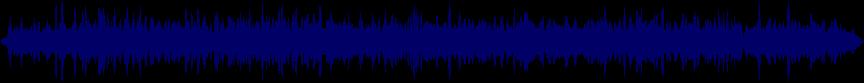 waveform of track #45139