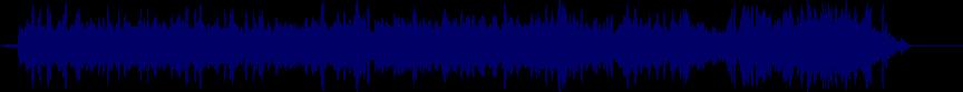 waveform of track #45140
