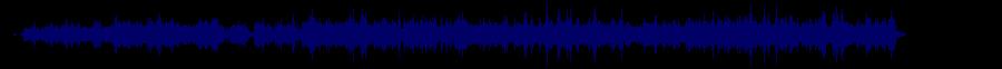 waveform of track #45153