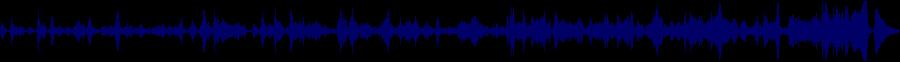 waveform of track #45156