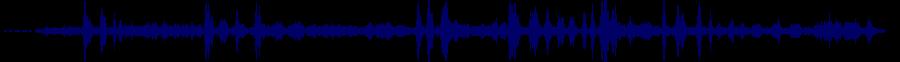 waveform of track #45160