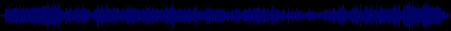 waveform of track #45164