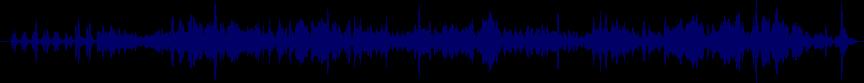 waveform of track #45187