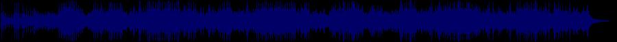 waveform of track #45193
