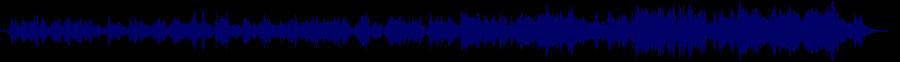 waveform of track #45203