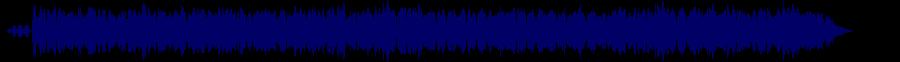 waveform of track #45204