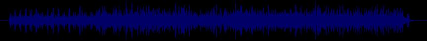 waveform of track #45205