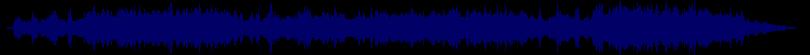 waveform of track #45235
