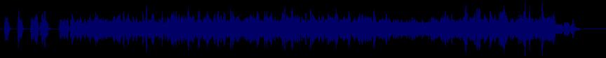 waveform of track #45244