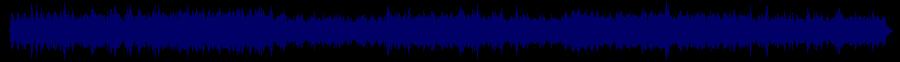 waveform of track #45246