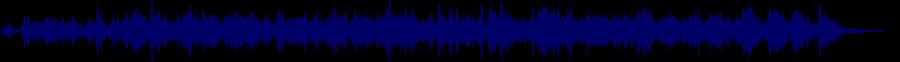 waveform of track #45248