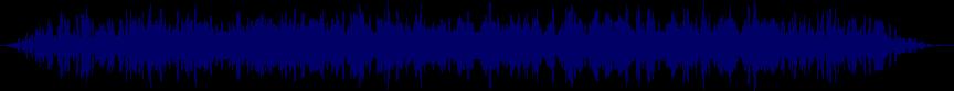 waveform of track #45260