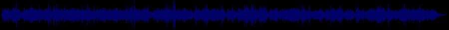 waveform of track #45261