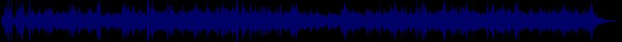 waveform of track #45265