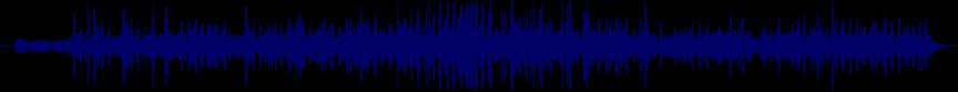 waveform of track #45365