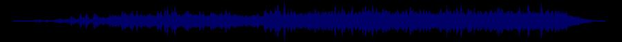 waveform of track #45395