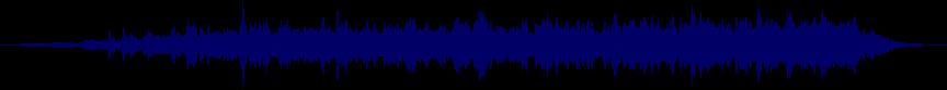 waveform of track #45408