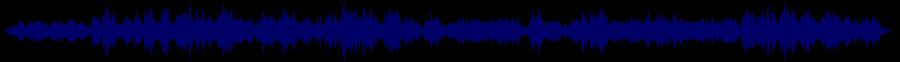 waveform of track #45430