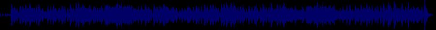 waveform of track #45449