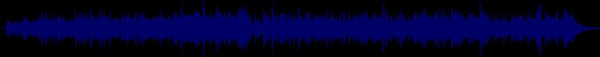 waveform of track #45474