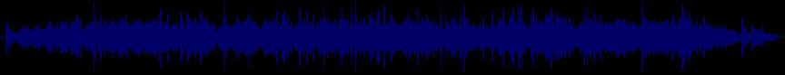 waveform of track #45518