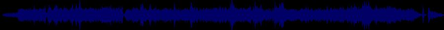 waveform of track #45519