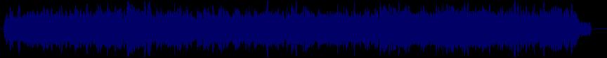 waveform of track #45520