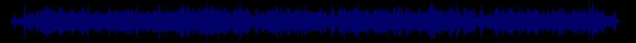 waveform of track #45526