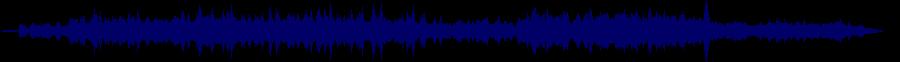 waveform of track #45528
