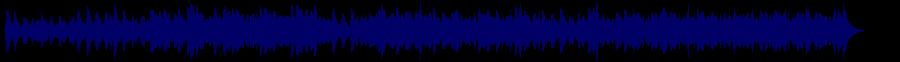 waveform of track #45534