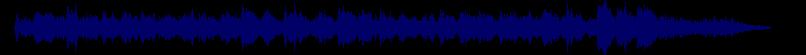 waveform of track #45558