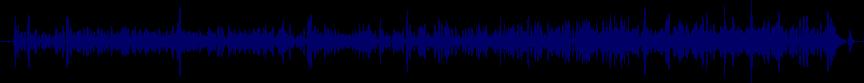 waveform of track #45562
