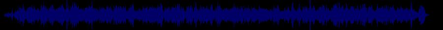 waveform of track #45570