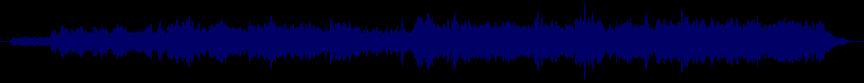 waveform of track #45572