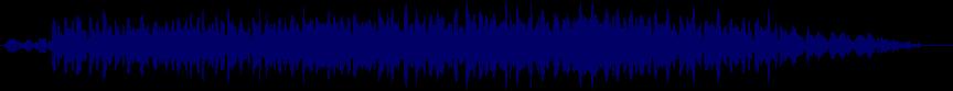 waveform of track #45617