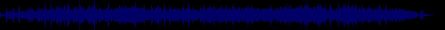 waveform of track #45635