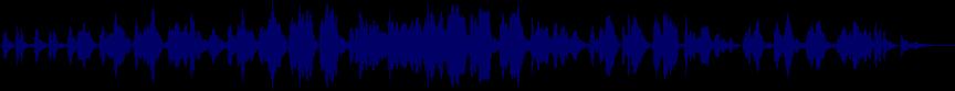 waveform of track #45639