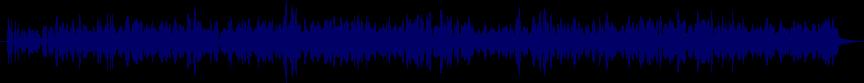 waveform of track #45641