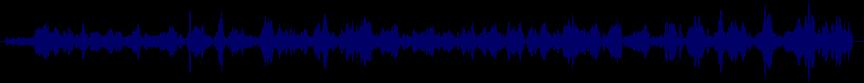 waveform of track #45644