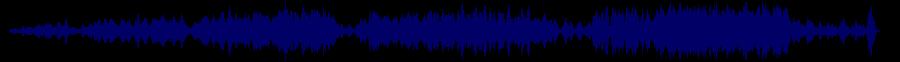 waveform of track #45679